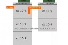 Септик переливной из 2 шахт по 3 и 2 кольца с бетонными крышками с пластиковыми люками и со дном в 1-й шахте <br>Цена - 31 500 руб.