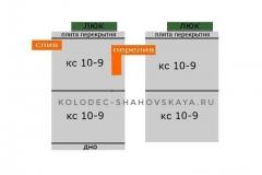 Септик переливной из 2 шахт по 2 кольца с бетонными крышками с пластиковыми люками и со дном в 1-й шахте <br>Цена - 27 300 руб.