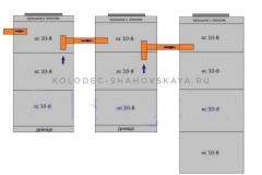 Септик переливной из 3 шахт по 3, 3 и 4 кольца с бетонными крышками с пластиковыми люками и со дном в 1-й и во 2-й шахтах <br>Цена - 59 500 руб.
